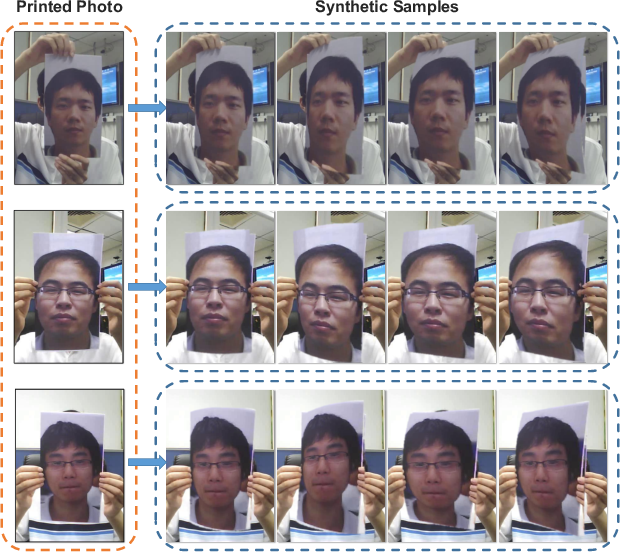 Figure 1 for Improving Face Anti-Spoofing by 3D Virtual Synthesis