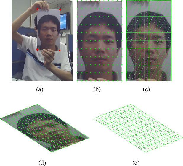 Figure 3 for Improving Face Anti-Spoofing by 3D Virtual Synthesis