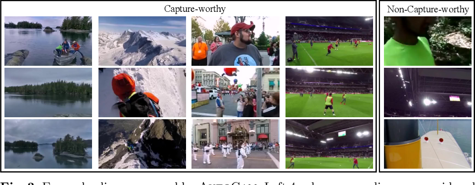 Figure 4 for Pano2Vid: Automatic Cinematography for Watching 360$^{\circ}$ Videos
