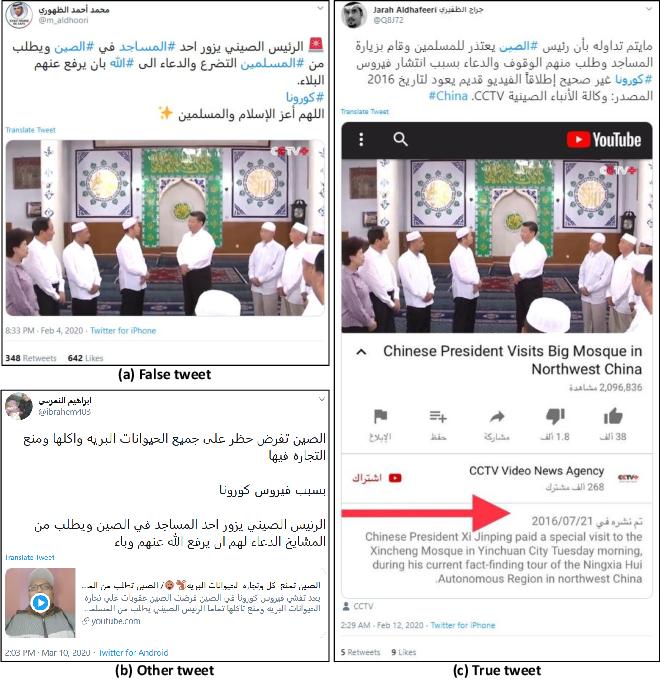 Figure 1 for ArCOV19-Rumors: Arabic COVID-19 Twitter Dataset for Misinformation Detection