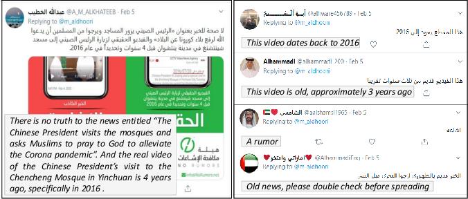 Figure 3 for ArCOV19-Rumors: Arabic COVID-19 Twitter Dataset for Misinformation Detection