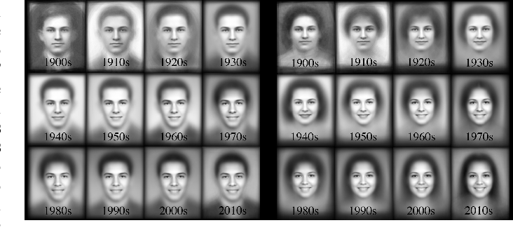 Figure 1 for A Century of Portraits: A Visual Historical Record of American High School Yearbooks