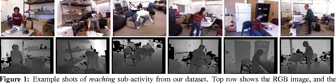 Figure 1 for Human Activity Learning using Object Affordances from RGB-D Videos