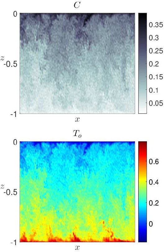 Figure 4 from Limit regimes of ice formation in turbulent