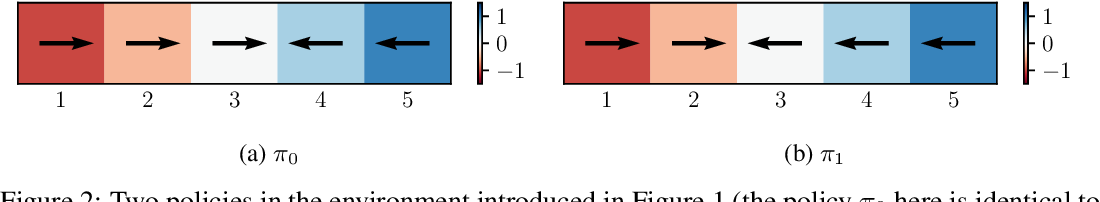 Figure 2 for Teaching Inverse Reinforcement Learners via Features and Demonstrations