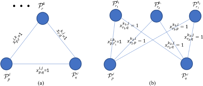Figure 3 for Consistent Cross-view Matching for Unsupervised Person Re-identification
