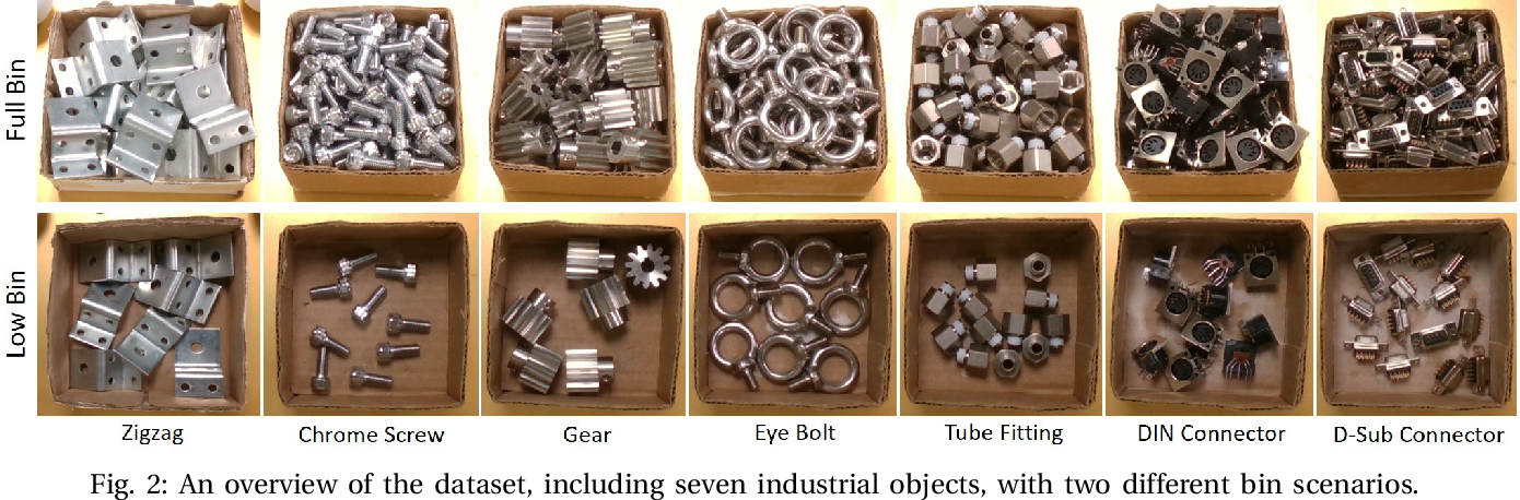Figure 3 for ROBI: A Multi-View Dataset for Reflective Objects in Robotic Bin-Picking