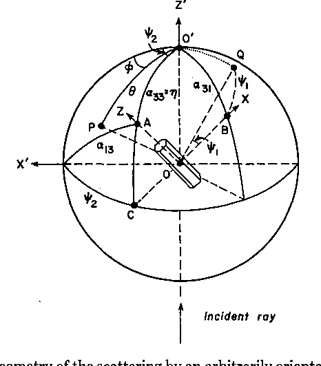 Figure 5 From Polarized Light Scattering By Hexagonal Ice Crystals