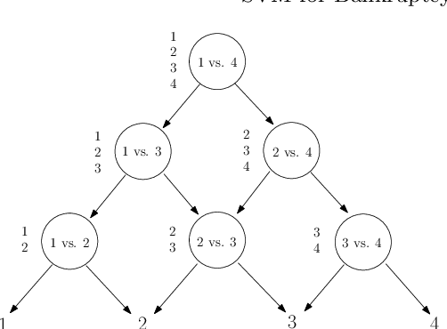 Introduction to Support Vector Machines and Their