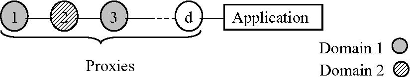 figure 5-12
