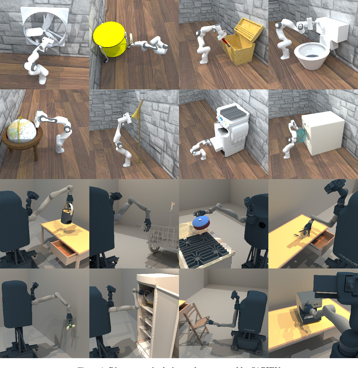 Figure 3 for SAPIEN: A SimulAted Part-based Interactive ENvironment