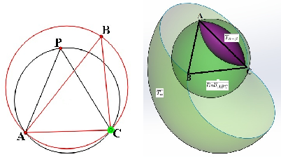 Figure 3 for New insights on Multi-Solution Distribution of the P3P Problem