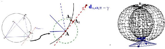Figure 4 for New insights on Multi-Solution Distribution of the P3P Problem