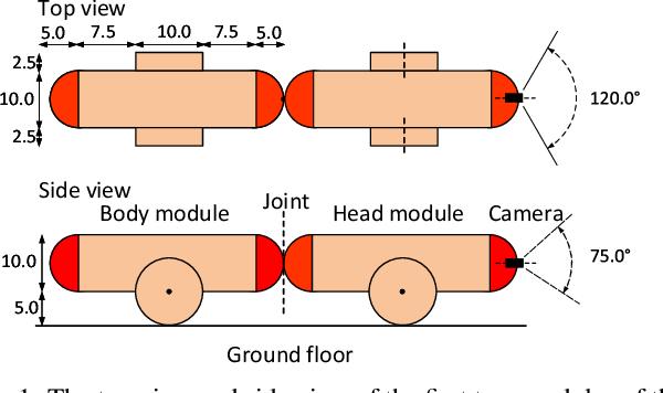 Figure 1 for Energy-Efficient Slithering Gait Exploration for a Snake-like Robot based on Reinforcement Learning