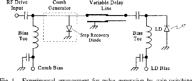 Figure 1 From High Energy 59 Pj And Low Jitter 250 Fs Picosecond