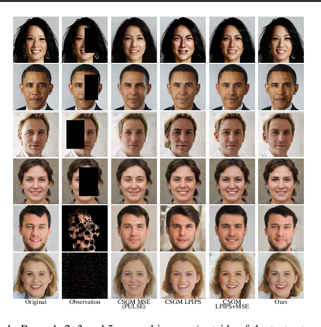 Figure 1 for Intermediate Layer Optimization for Inverse Problems using Deep Generative Models