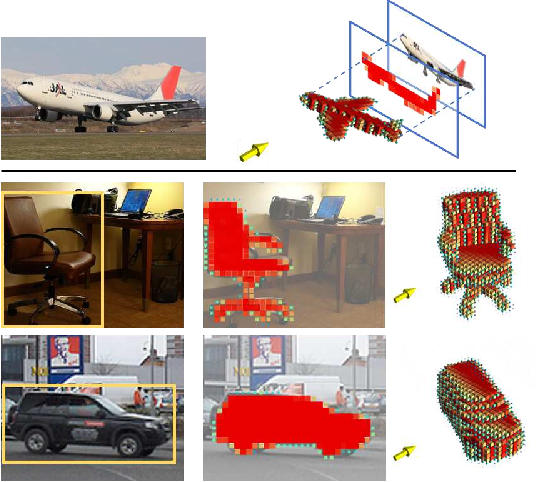 Figure 1 for Rethinking Reprojection: Closing the Loop for Pose-aware ShapeReconstruction from a Single Image