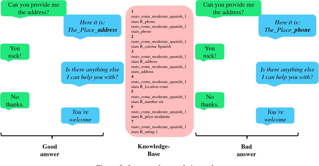 Figure 4 for Image-based Natural Language Understanding Using 2D Convolutional Neural Networks