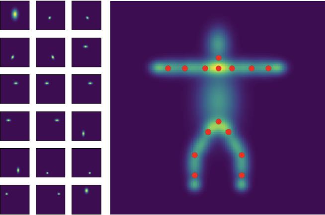 Figure 3 for Unsupervised Human Pose Estimation through Transforming Shape Templates