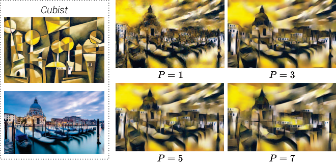 Figure 4 for Avatar-Net: Multi-scale Zero-shot Style Transfer by Feature Decoration