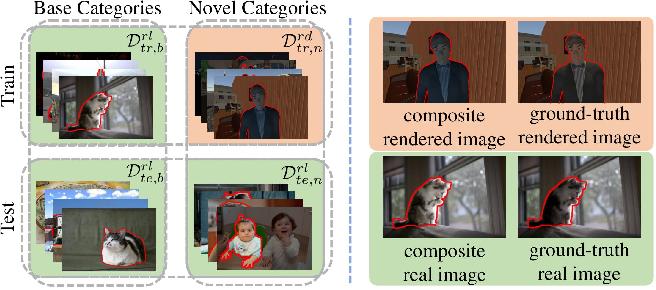 Figure 1 for Deep Image Harmonization by Bridging the Reality Gap