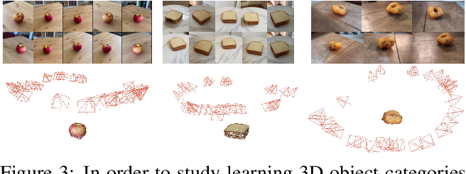 Figure 4 for Unsupervised Learning of 3D Object Categories from Videos in the Wild