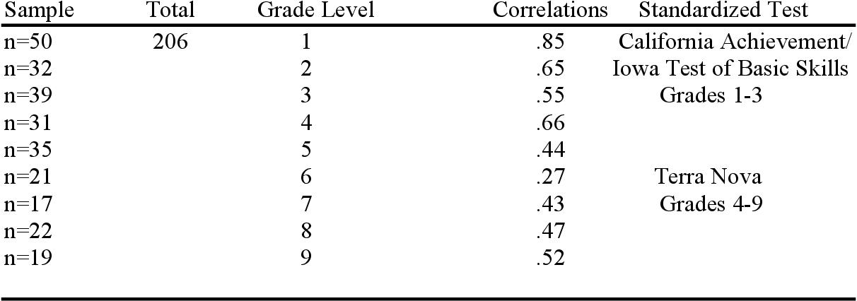PDF] Reading fluency through alternative text: Rereading
