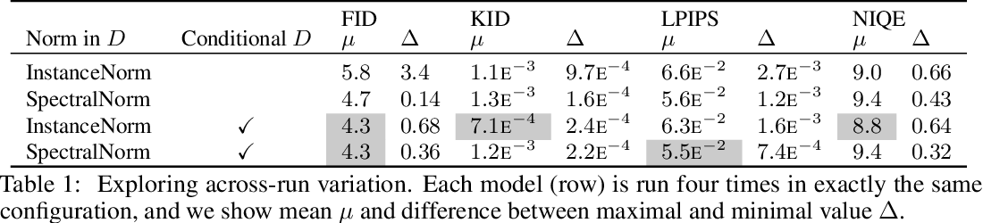 Figure 2 for High-Fidelity Generative Image Compression