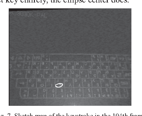 Figure 7 from Virtual keyboard: A human-computer interaction