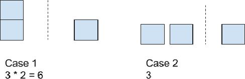 Figure 3 for Elaboration Tolerant Representation of Markov Decision Process via Decision-Theoretic Extension of Probabilistic Action Language pBC+