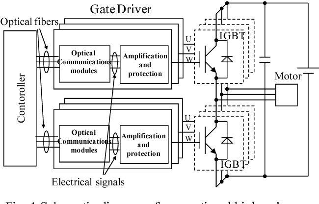 Figure 1 from 4 5-kV multi-chip level-shift circuit using dedicated