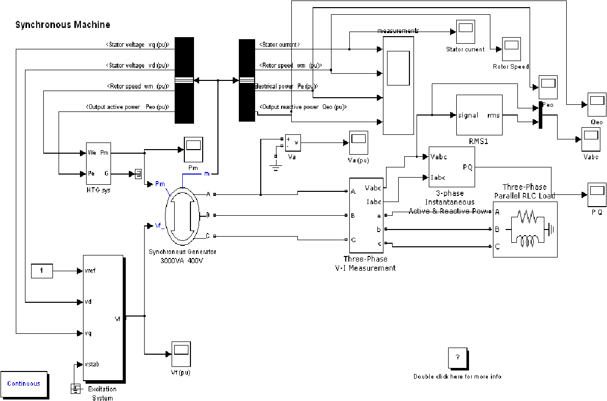 Modelling And Simulation Of Micro Hydro Power Plant Using Matlab Circuit Diagram Simulink Semantic Scholar