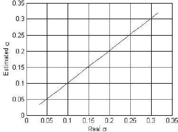 PDF] Estimating 3D Signals with Kalman Filter - Semantic Scholar