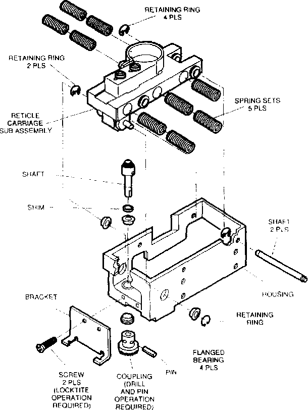 Aircraft Wire Harness Fabrication