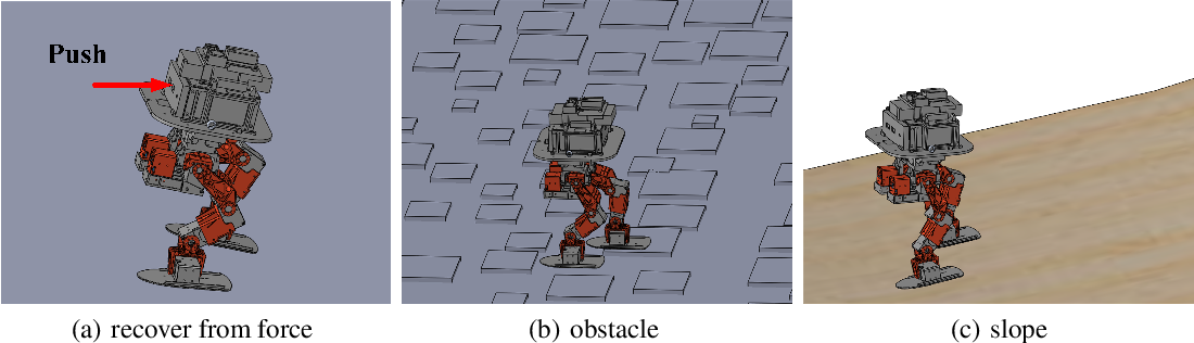 Figure 3 for Hybrid and dynamic policy gradient optimization for bipedal robot locomotion
