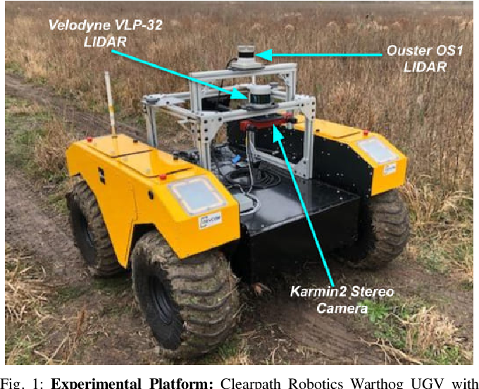 Figure 1 for Extrinsic Calibration of a 3D-LIDAR and a Camera