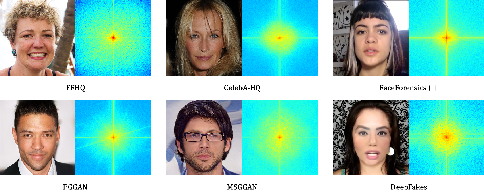Figure 3 for Manipulated Face Detector: Joint Spatial and Frequency Domain Attention Network
