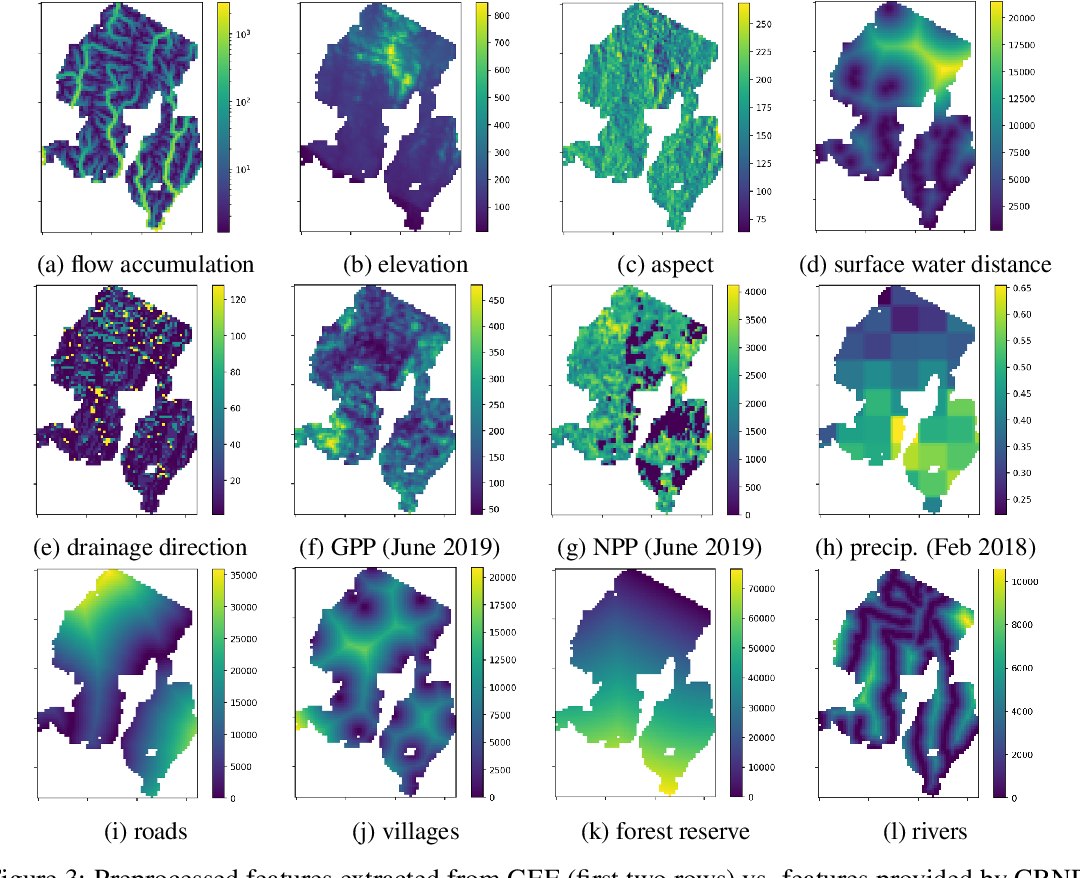Figure 4 for Enhancing Poaching Predictions for Under-Resourced Wildlife Conservation Parks Using Remote Sensing Imagery