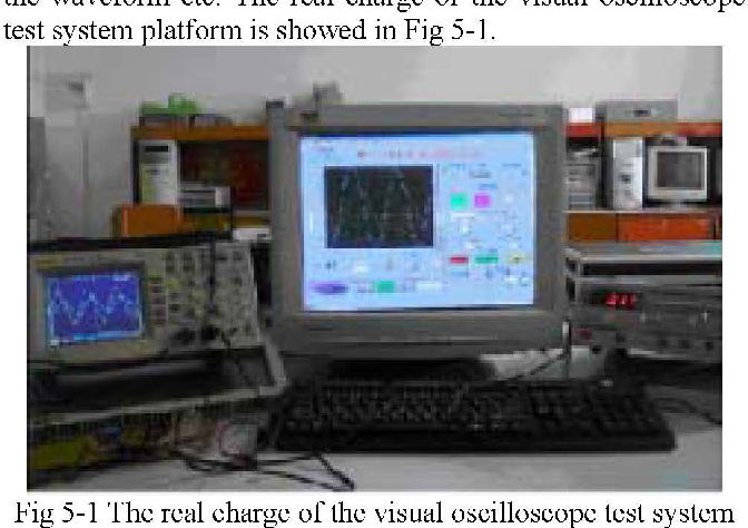 Figure 4-3 from Research and Design of Virtual Oscilloscope Based on
