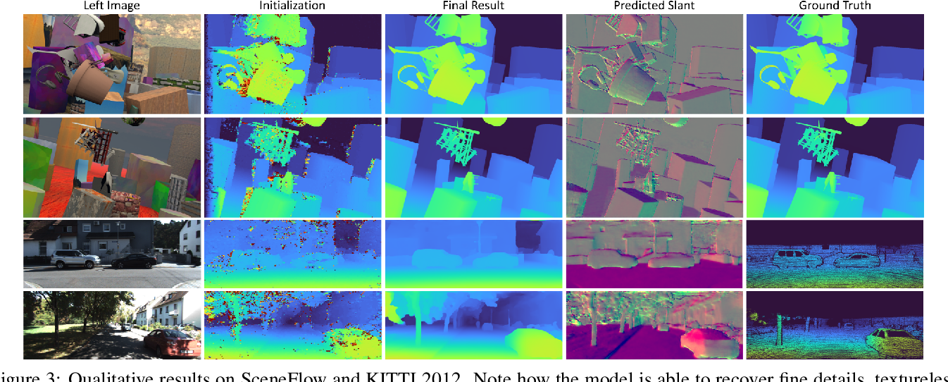 Figure 4 for HITNet: Hierarchical Iterative Tile Refinement Network for Real-time Stereo Matching