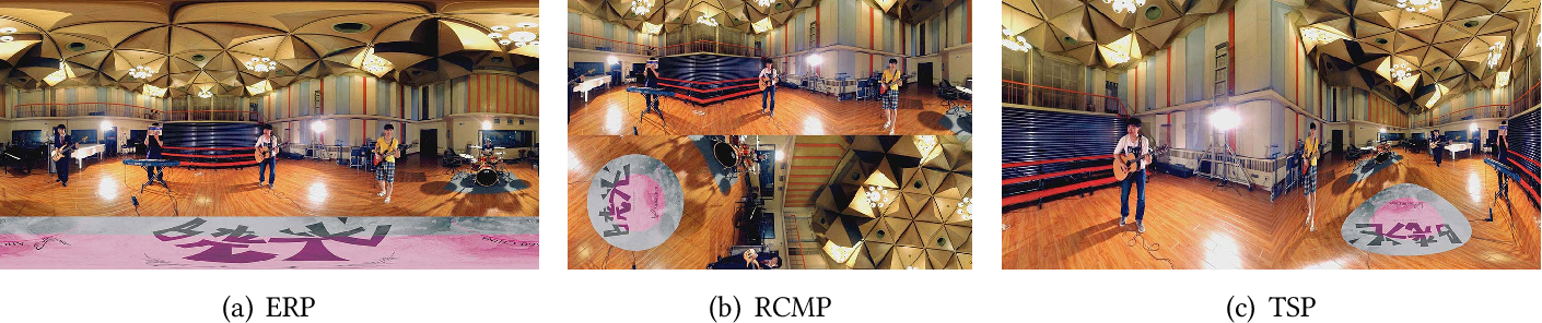 Figure 4 for Bridge the Gap Between VQA and Human Behavior on Omnidirectional Video: A Large-Scale Dataset and a Deep Learning Model