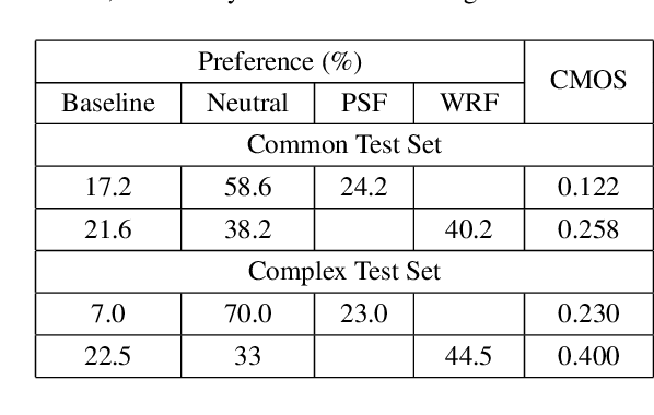 Figure 4 for Exploiting Syntactic Features in a Parsed Tree to Improve End-to-End TTS