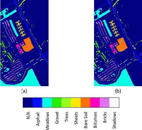 Figure 2 for BASS Net: Band-Adaptive Spectral-Spatial Feature Learning Neural Network for Hyperspectral Image Classification