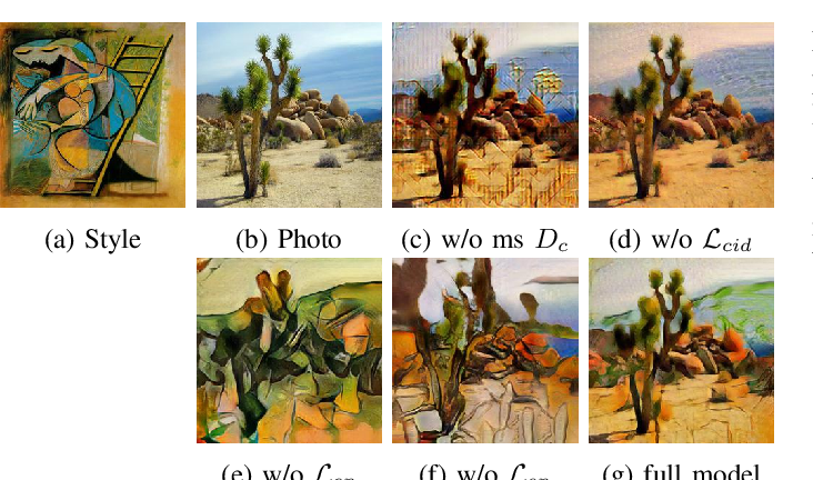 Figure 2 for Distribution Aligned Multimodal and Multi-Domain Image Stylization