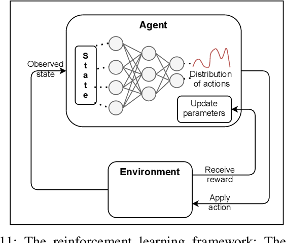 Figure 3 for A Survey of Uncertainty in Deep Neural Networks