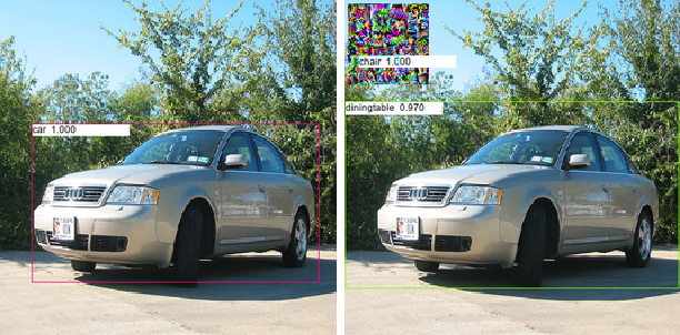 Figure 1 for Adversarial Patches Exploiting Contextual Reasoning in Object Detection
