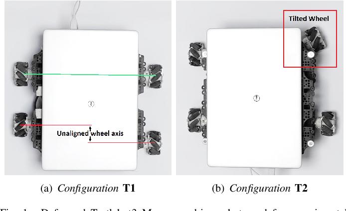 Figure 1 for A Generalized Framework for Autonomous Calibration of Wheeled Mobile Robots