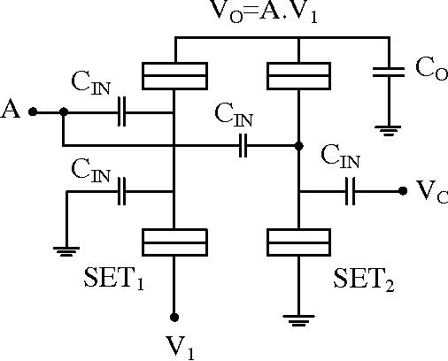 Design Of A Half Adder Using Silicon Quantum Dot Based Single