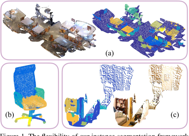 Figure 1 for GSPN: Generative Shape Proposal Network for 3D Instance Segmentation in Point Cloud