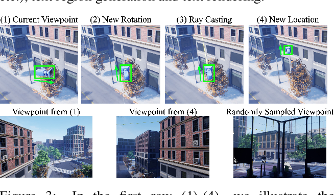 Figure 4 for UnrealText: Synthesizing Realistic Scene Text Images from the Unreal World